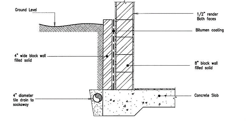 Retaining-wall-plan-how-to-build-a-retaining-wall